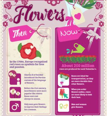 Valentine Day in Bangkok flowers