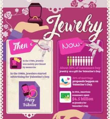Valentine Day Jewelry