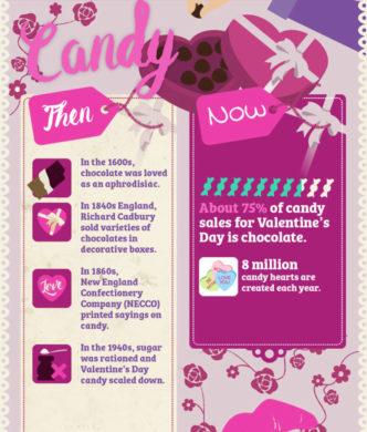 Fine Cadbury Valentines Chocolate Gallery - Valentine Ideas ...