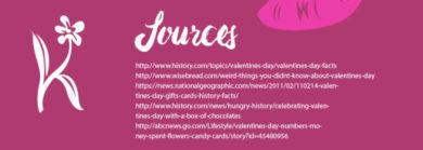 Valentine Day sources