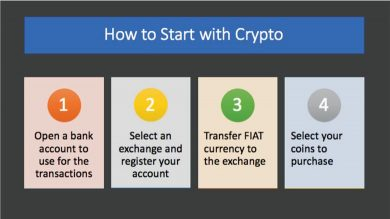 How to start with Crypto