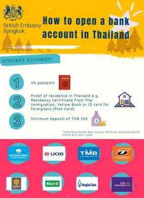 British pension in Bangkok