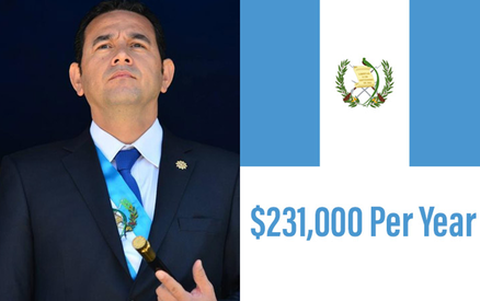 JIMMY MORALES: THE PRESIDENT OF GUATEMALA