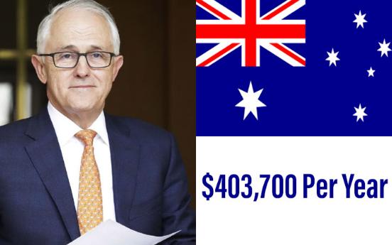 PRIME MINISTER OF AUSTRALIA: MALCOLM TURNBULL