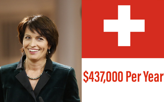 PRESIDENT OF THE SWISS CONFEDERATION: DORIS LEUTHARD